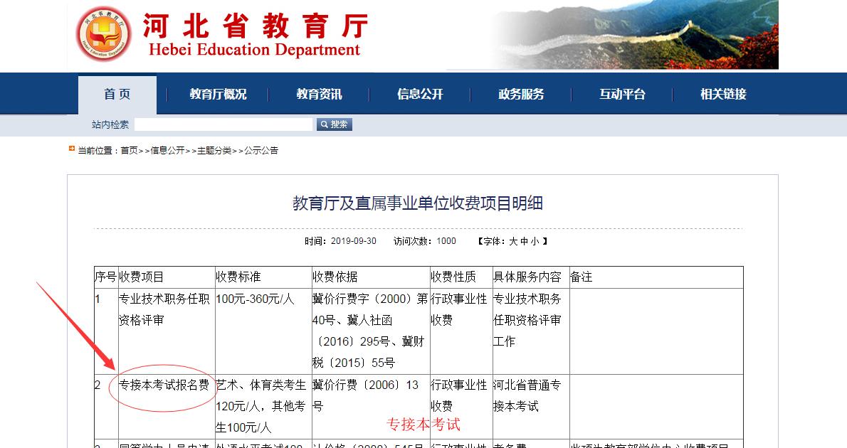 河北省专接本考试报名费多少钱?